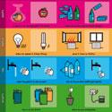Affiche Developpement Durable
